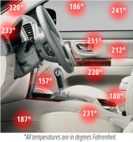 Car Interior Heat-1
