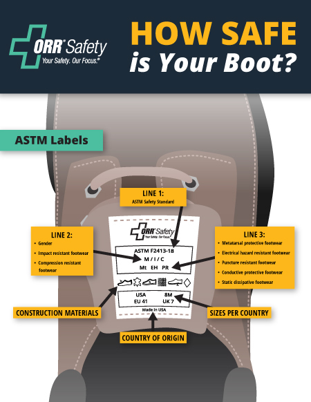 OSC-boot-and-shoe-infographic-cover