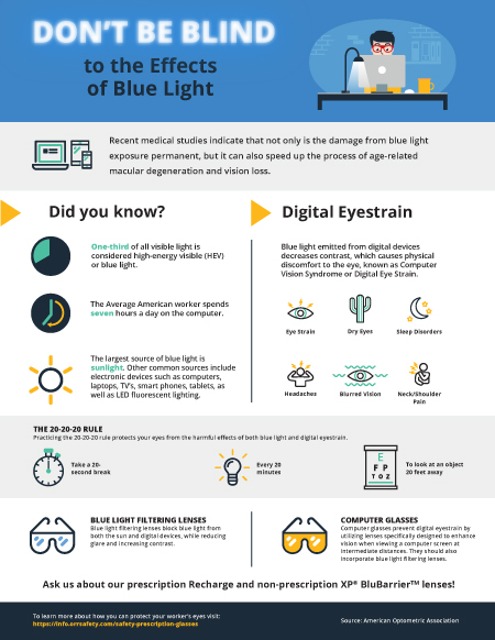 Blue Light Infographic