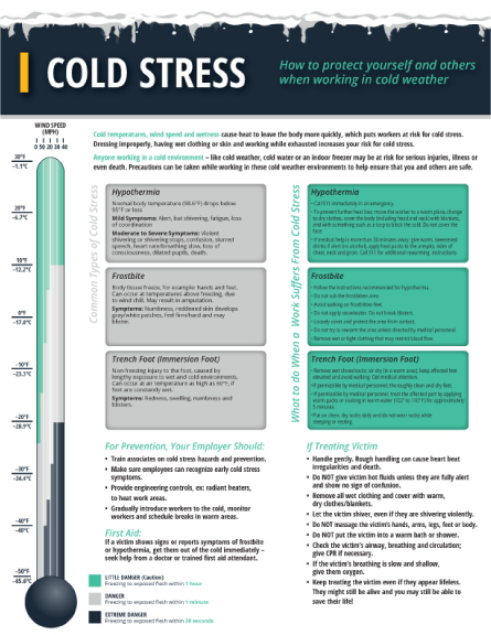 Cold Stress and Cold Related Illnesses